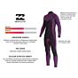 Billabong Furnace Absolute 4/3 Chest Zip Wetsuit - Internal Lining